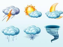 Học tiếng Trung qua chủ đề Thời tiết